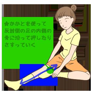 むくみをとるツボの押し方